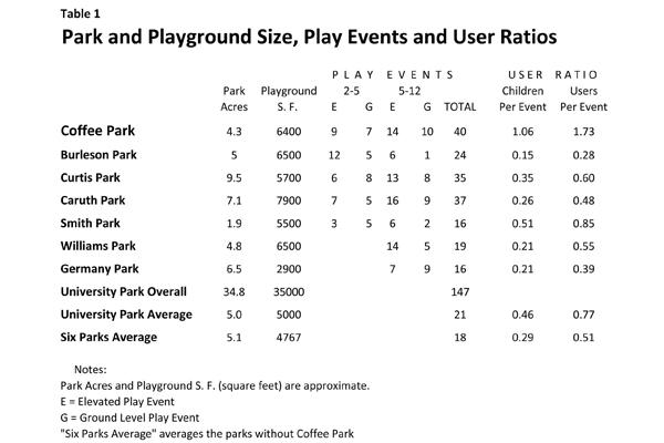 Table 1 image: Kenneth Hurst