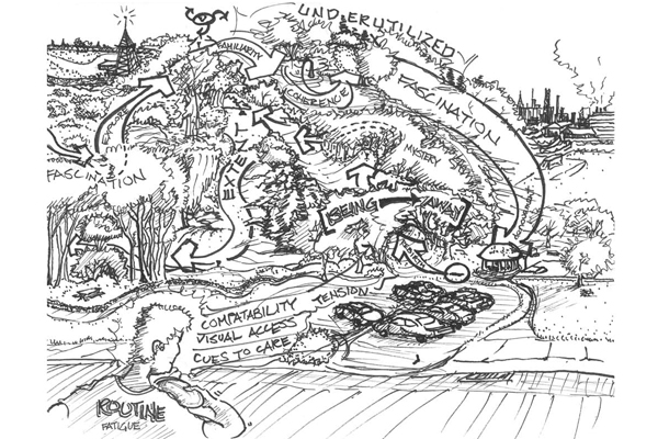 "Metaphysical/proto-cultural play-grounds, page 180 of ""Disc Golf Design: image: Michael Plansky"