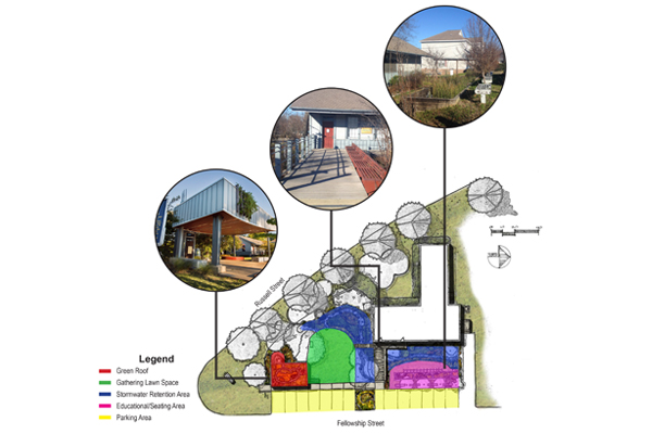 Site Design and Land-use at Oktibbeha Heritage Museum image: Cory Gallo (site plan); Megan Bean (photos)