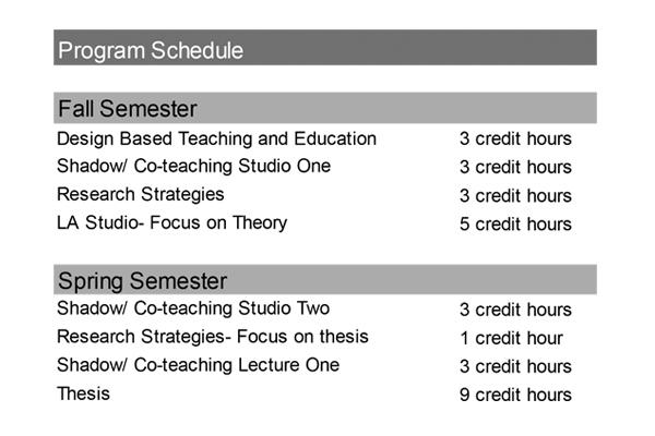 Program schedule image: John Anderson