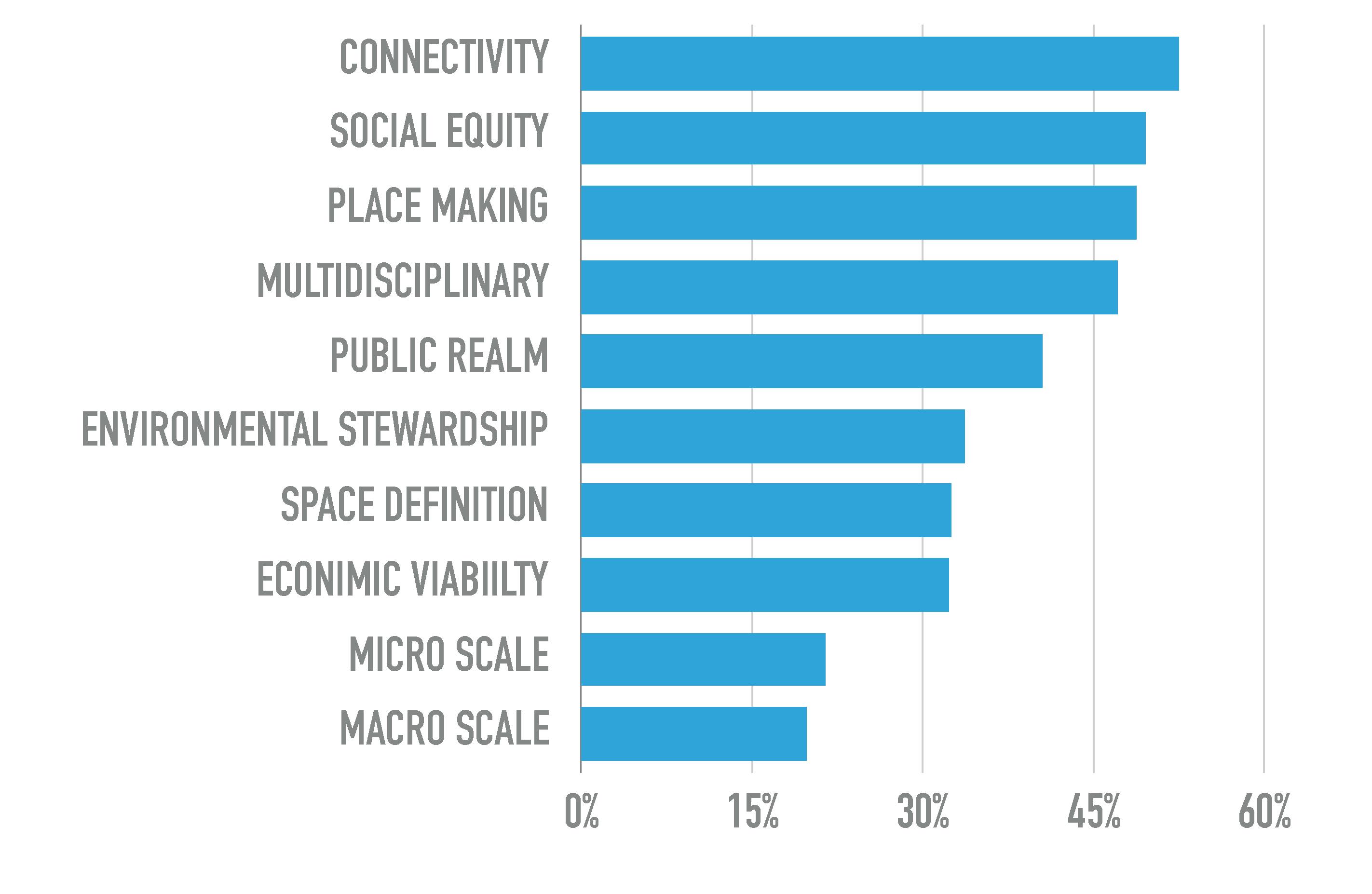 define social survey