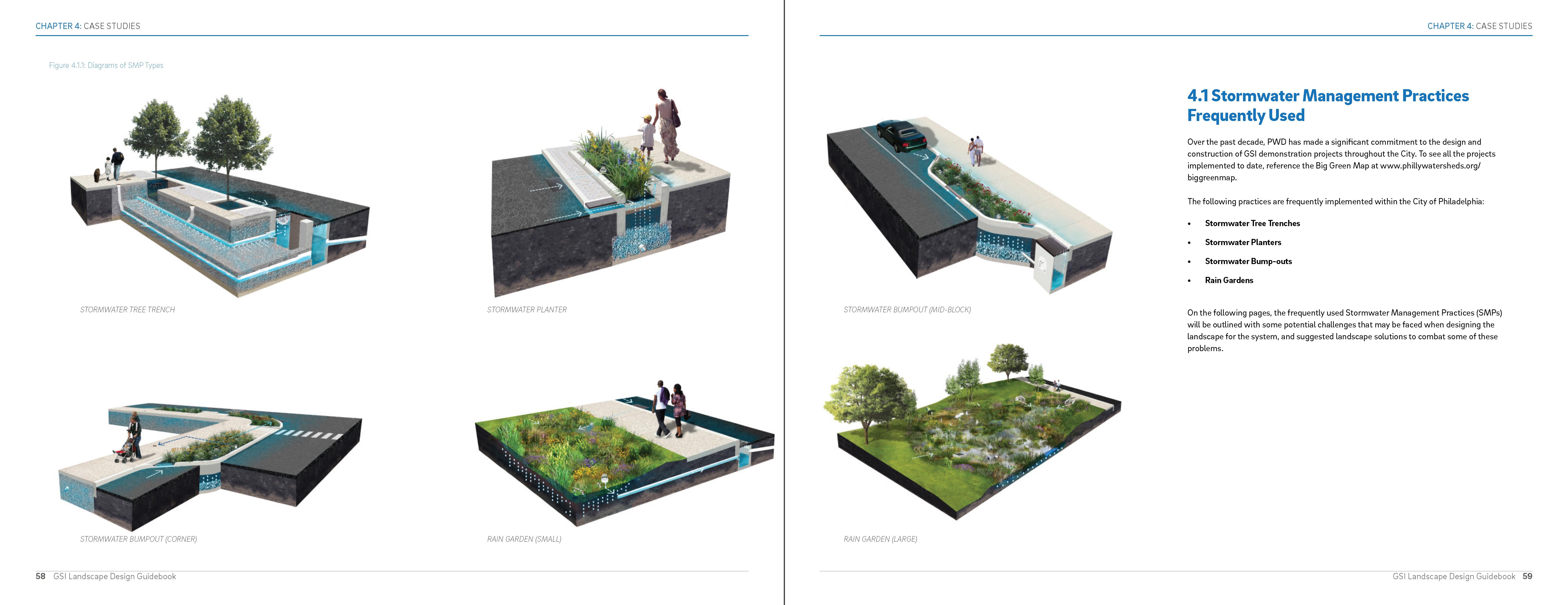 Philadelphia\'s Green Stormwater Infrastructure Landscape Guidebook ...